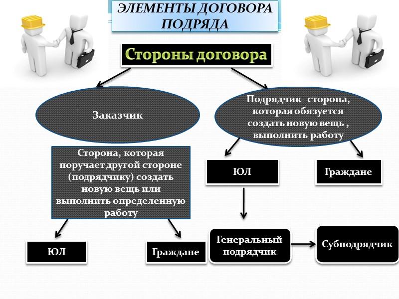 юридическая консультация по элементам